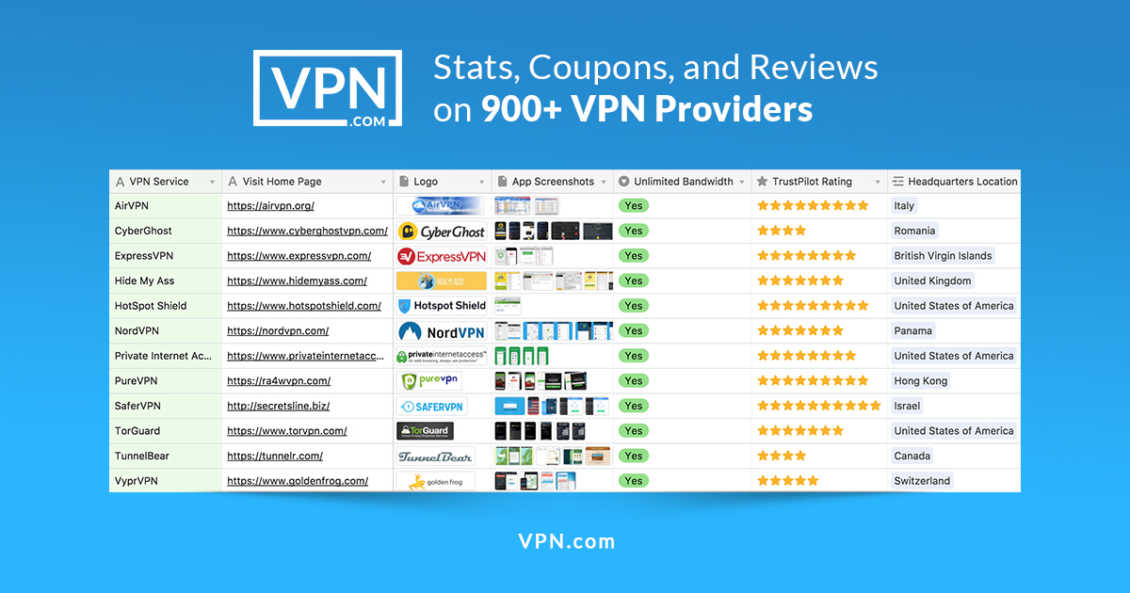 VPN.com Cover Photo